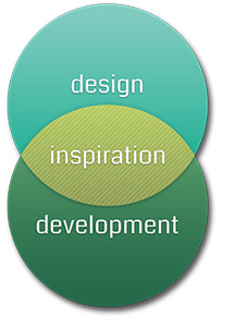 Where Web Design & Development meet - we find Inspiration